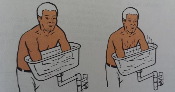 Baños de brazos (frío)