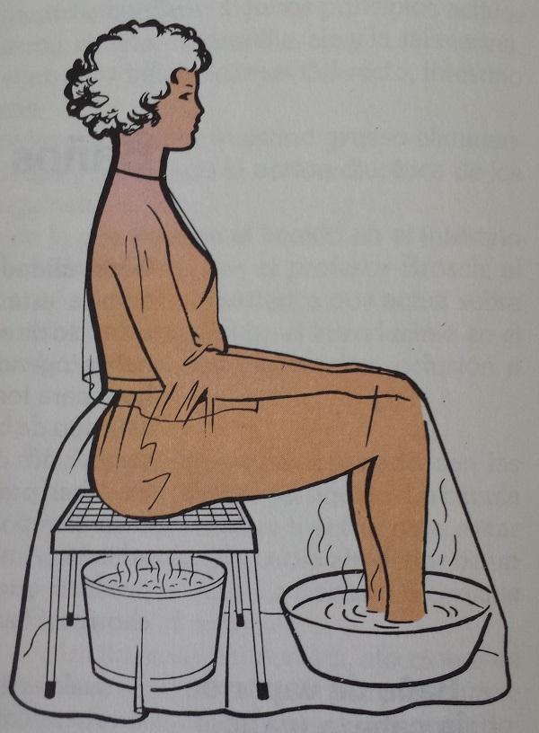 Baño de vapor de asiento
